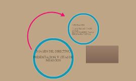 Copy of presentacion de citas de negocios