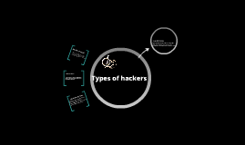 Types of hackers