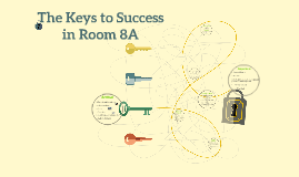 The Keys to Success in Room 7B