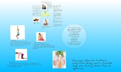 Yoga and Meditation: The origin