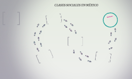 CLASES SOCIALES EN MÉXICO