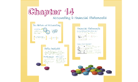 MGMT 1053: Chapter 14