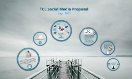 Copy of Copy of TCL Social Media Playbook, Sept. 2012