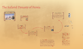 The Safavid Dynasty of Persia