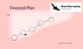 Copy of Financial Plan