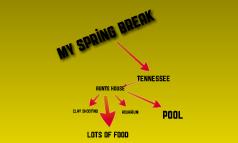 Jess Ray's Spring Break