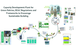 Capacity Development Plant for Green Policies, EE&C Regulations and Frameworks to Encourage Sustainable Building