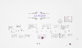 Copy of HISTORIA DE LA MUJER