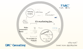 Copy of It's marketing jim...