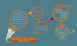 Copy of La musicoterapia en los procesos artístico-creativos como he