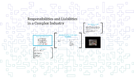 Copy of Responsibilities and Liabilities