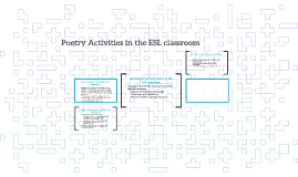 Poetry Activities in the ESL classroom