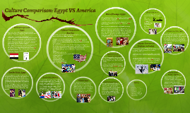 Culture Comparison: Egypt VS America