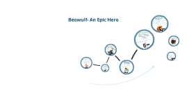 Elements of the Epic Hero- Beowulf