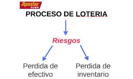 PROCESO DE LOTERIA