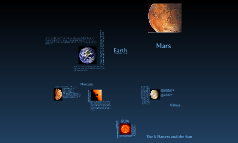The 8 Planets