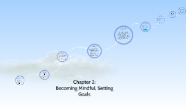 Chapter 2: Building Dreams, Setting Goals