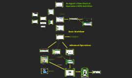 An Agent's Flow Chart