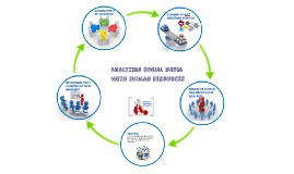 Analyzing Human Resources with Social Media