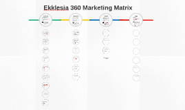 Copy of Ekklesia 360 Marketing Matrix