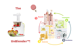The fabulous UnBlender™!