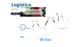 Logística-EncuentroporMexico