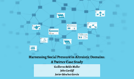 Harnessing Social Pressure in Altruistic Domains: A Twitter