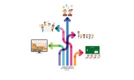 CEN - Problemática Educativa - Preescolar
