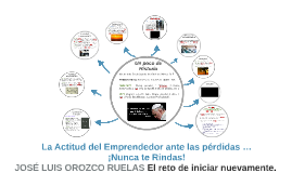 Resiliencia - José Luis Orozco