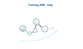 Training  2000 - March 2016