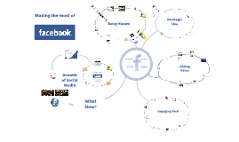 June 2014: English: Making the most of Facebook