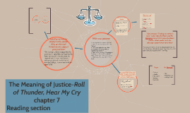 The Meaning of Justice-Roll of Thunder, Hear My Cry chapter