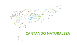 CANTANDO NATURALEZA