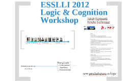 ESSLLI 2012 Logic & Cognition Workshop