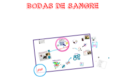 Copy of Bodas de sangre