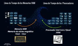 Copy of Linea de Tiempo de las Memorias RAM