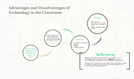 Copy of Advantages and Disadvantages of Technology in the Classroom