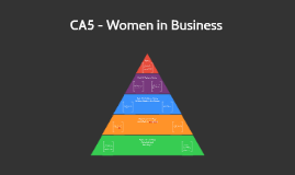 UOC.IM1.CA5 - Women in Business