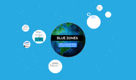 Copy of BLUE ZONES