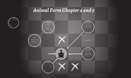 Animal Farm Chapter 4 and 5