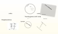 Vuosikertomus 2008-2009