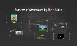 3 Branches of the Government Tyrus