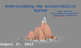 Copy of Understanding the Accountability System