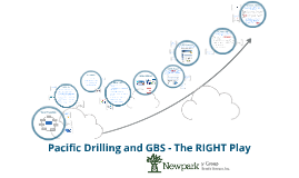 Copy of Copy of Copy of GBS Capabilities - Pacific Drilling