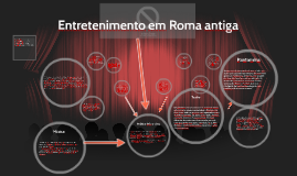 Copy of Entretenimento em Roma antiga
