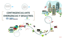 Copy of PREVENCION DE DESASTRES