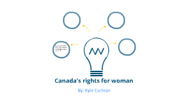 Canada Woman Rights