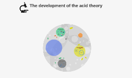 The development of the acid theory