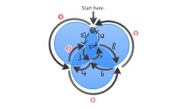 Venn diagram puzzle solution