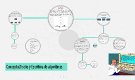 Concepto y características de algoritmos.